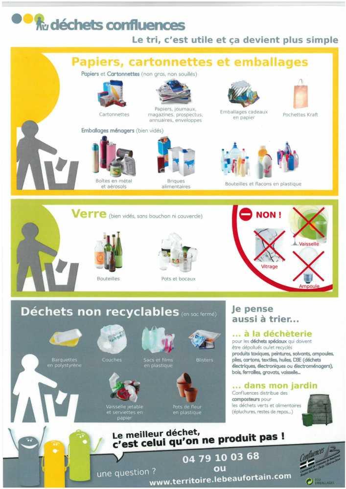 Communauté de communes du Beaufortain - fiche explicative du tri des déchets